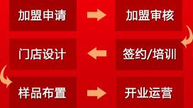 内蒙古京云门业加盟